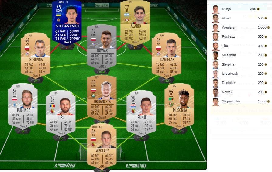FIFA 21 Ultimate Team SBC Champions League UCL El Poznan