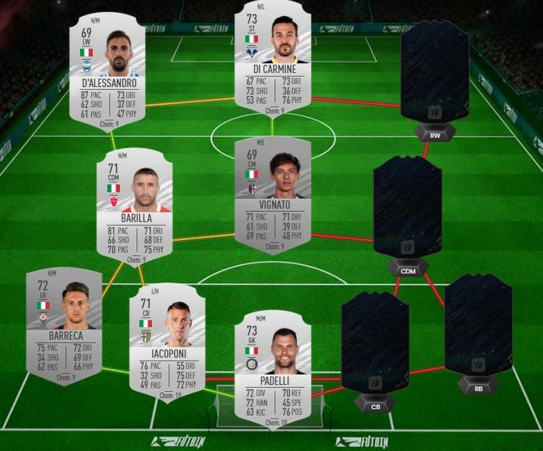 FIFA 21 Ultimate Team Guía Francesco Caputo What If