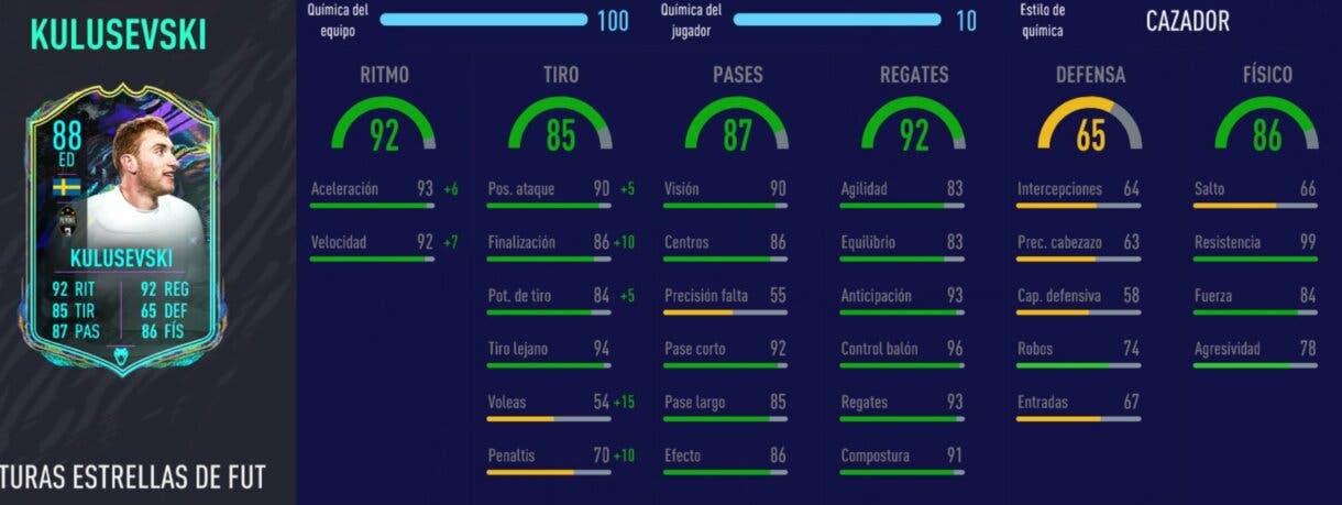 FIFA 21: diez cartas competitivas a buen precio para el extremo derecho Stats in game de Kulusevski Future Stars