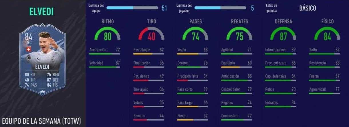 FIFA 21 Ultimate Team plantilla FUT Champions Division Rivals un millón. Stats in game de Elvedi IF