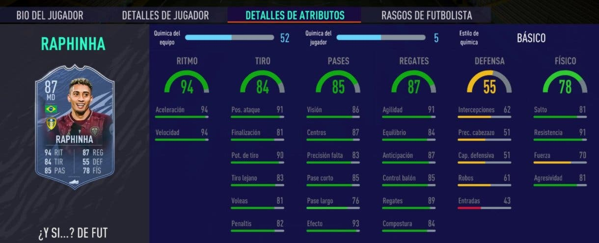 Stats in game de Raphinha What if. FIFA 21 Ultimate Team