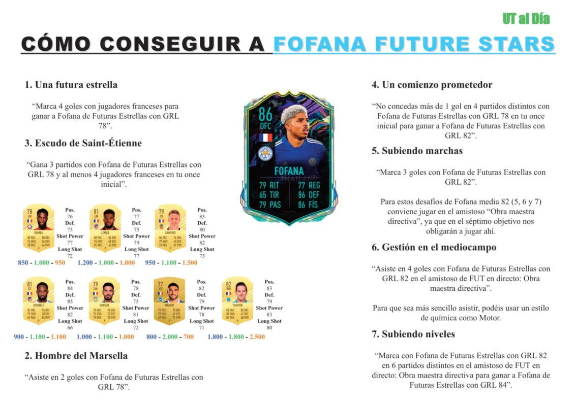 guia fofana future stars 1