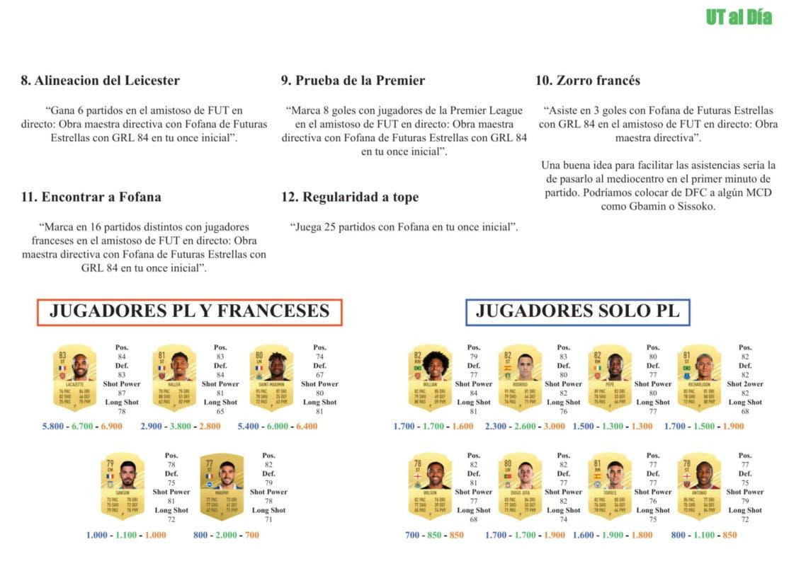 guia fofana future stars 2
