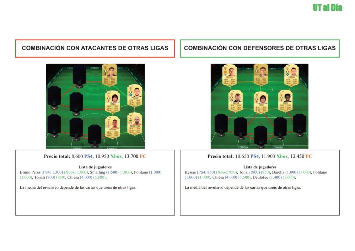 FIFA 21 Ultimate Team Guía Tonali Moments