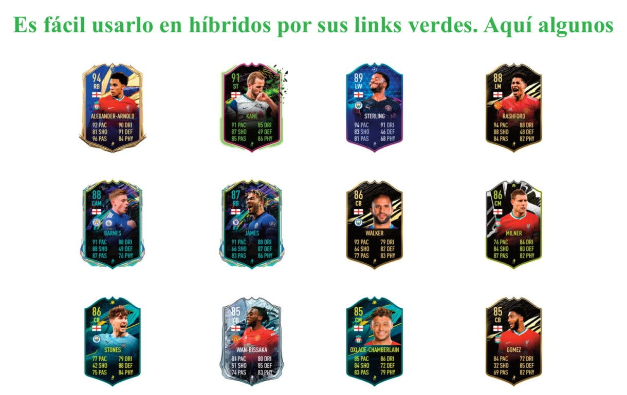 Links verdes de Brewster Future Stars. FIFA 21 Ultimate Team