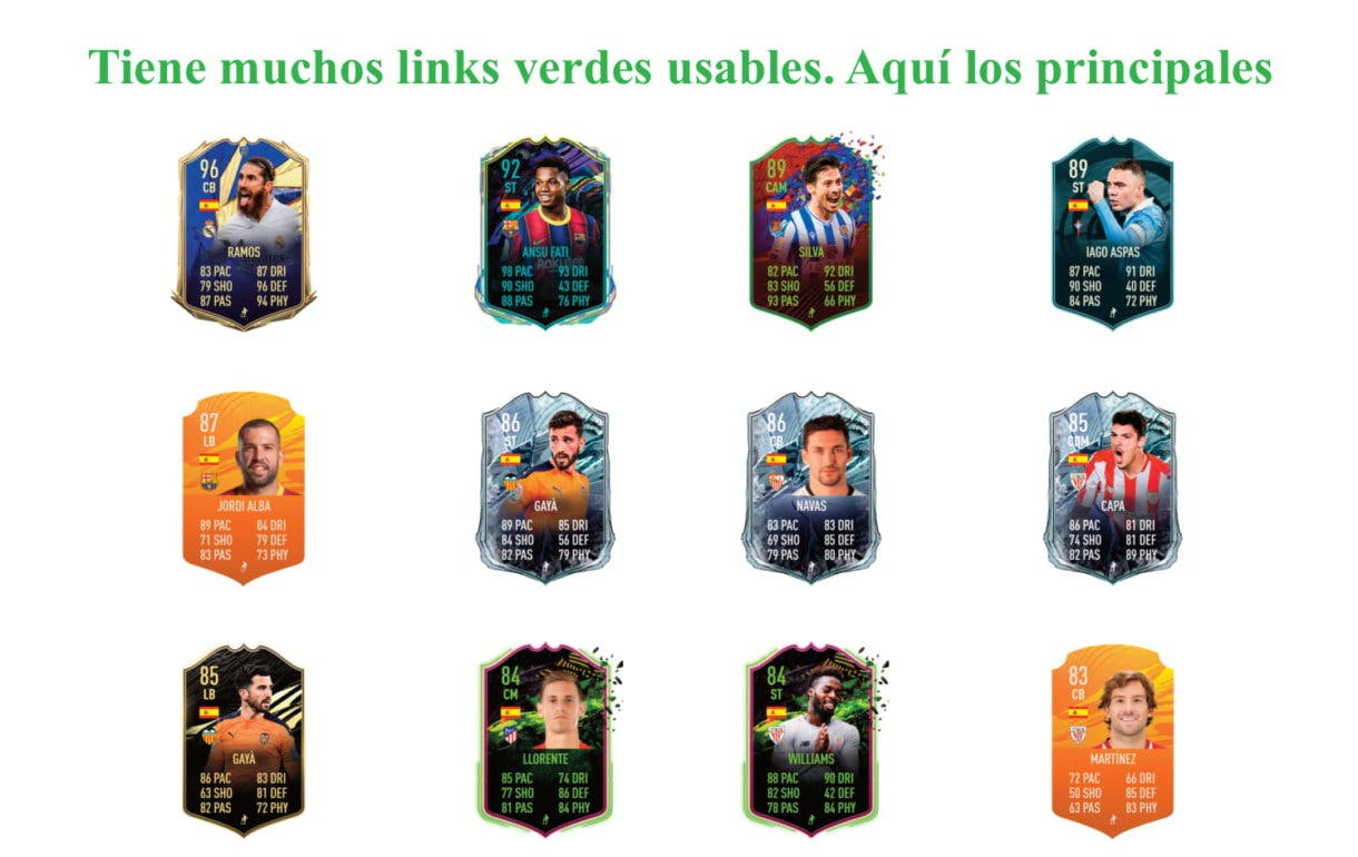 FIFA 21 Ultimate Team links verdes de Cucurella Future Stars