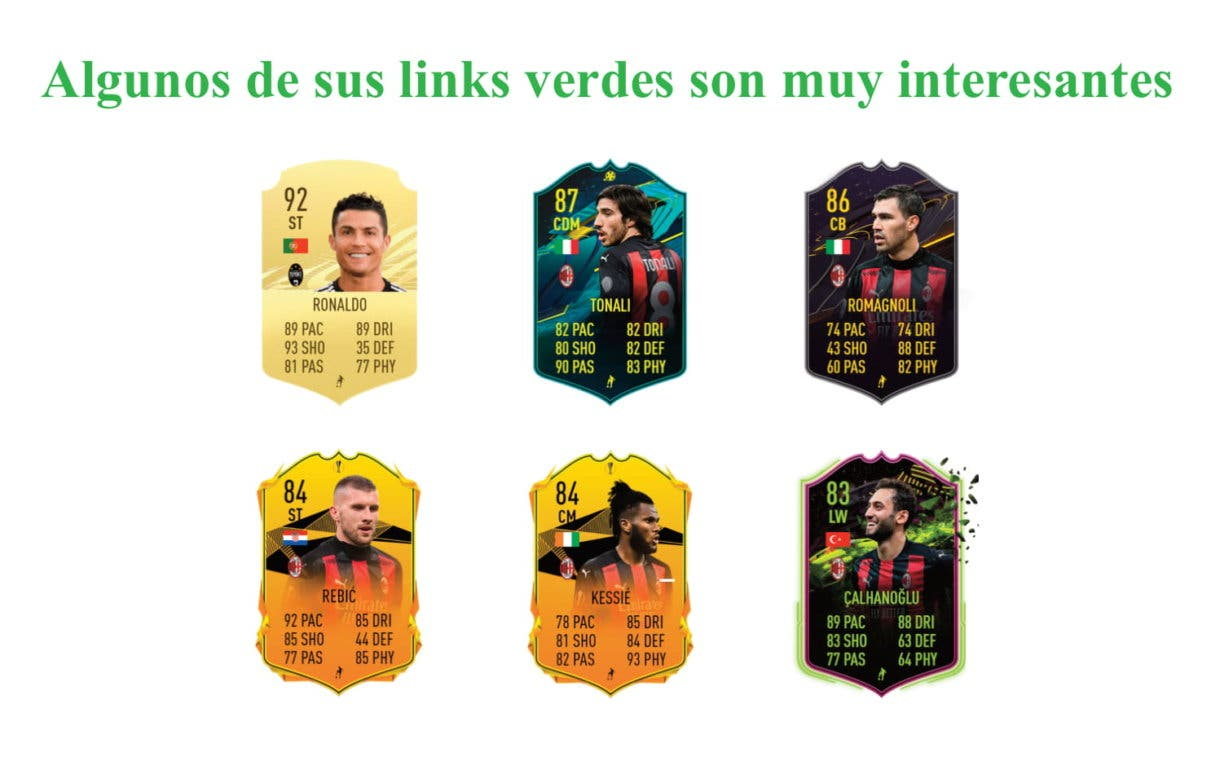 Diogo Dalot Future Stars links verdes FIFA 21 Ultimate Team
