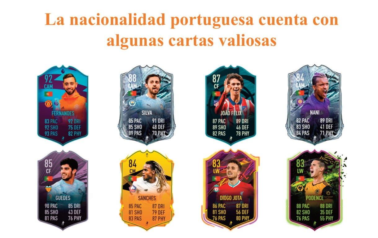 Diogo Dalot Future Stars links naranjas FIFA 21 Ultimate Team
