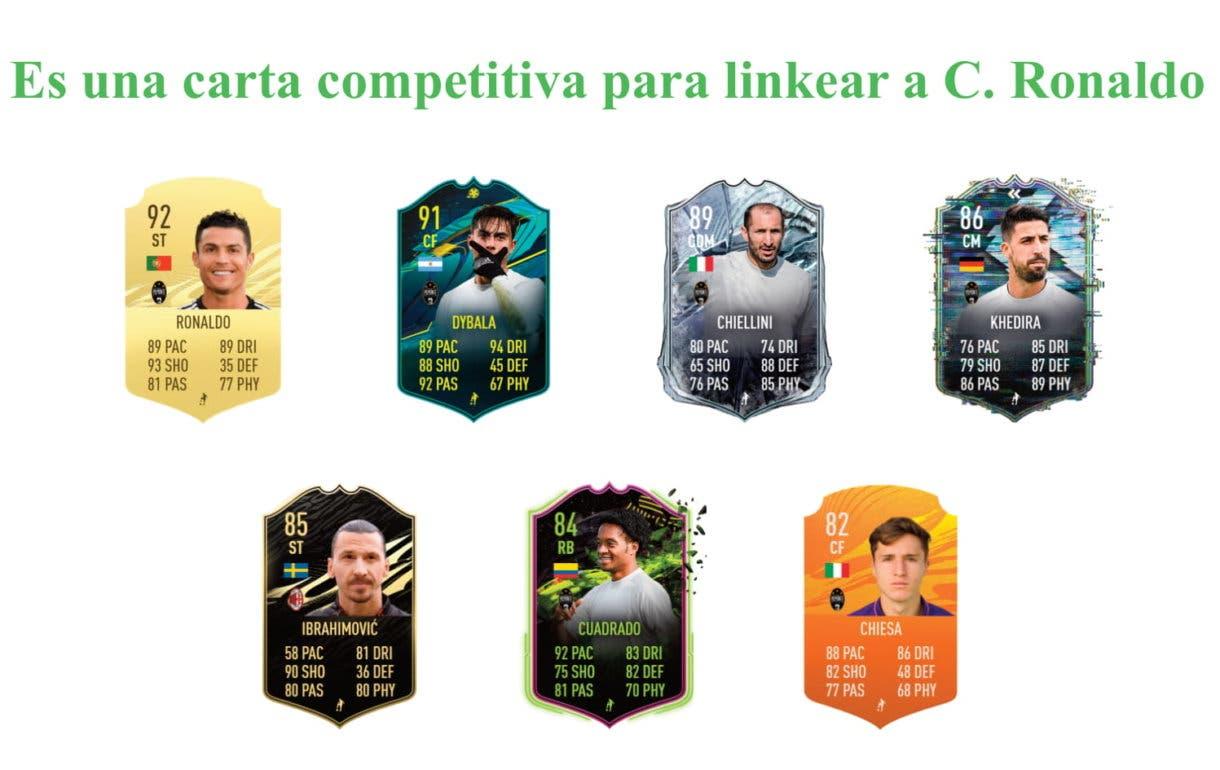 Kulusevski Future Stars links verdes. FIFA 21 Ultimate Team