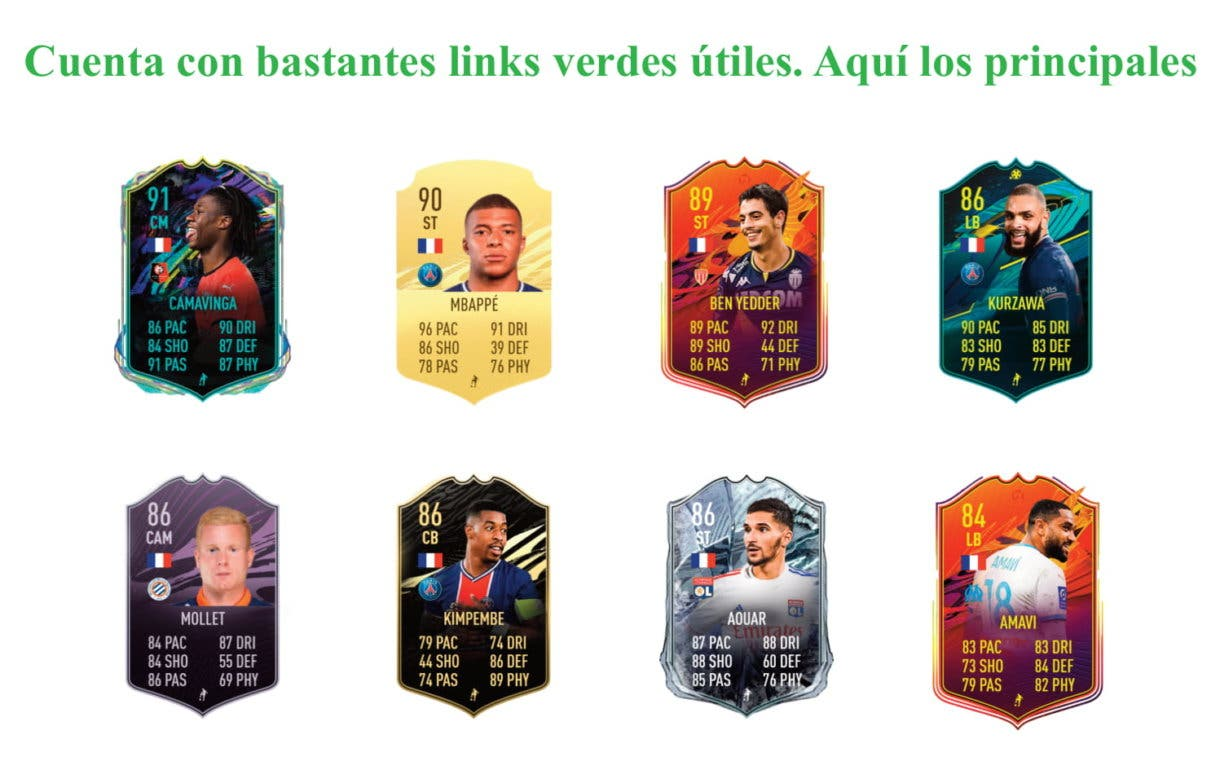 Todibo Future Stars. FIFA 21 Ultimate Team. Links verdes