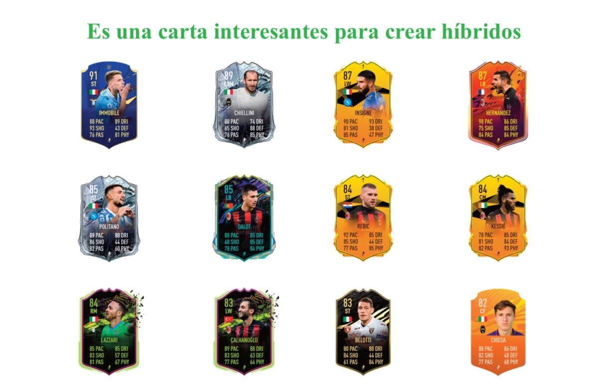 Links verdes de Tonali Moments. FIFA 21 Ultimate Team