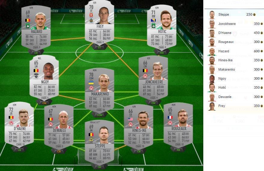 FIFA 21 Ultimate Team SBC FUT Birthday