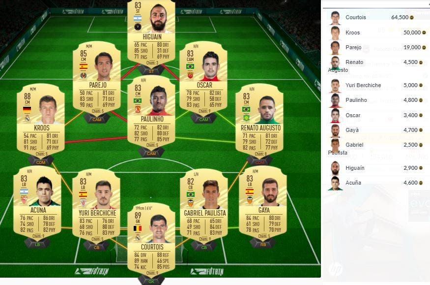 FIFA 21 Ultimate Team SBC Podolski FUT Birthday