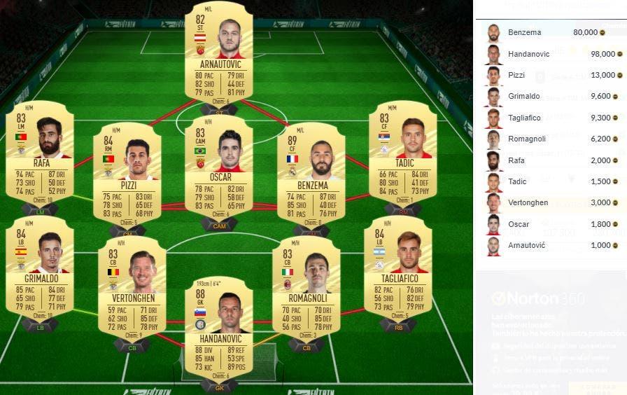 FIFA 21 Ultimate Team SBC Malcuit ¿Y si