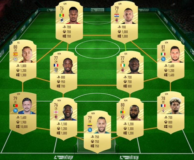 FIFA 21 Ultimate Team Guía Giroud Moments