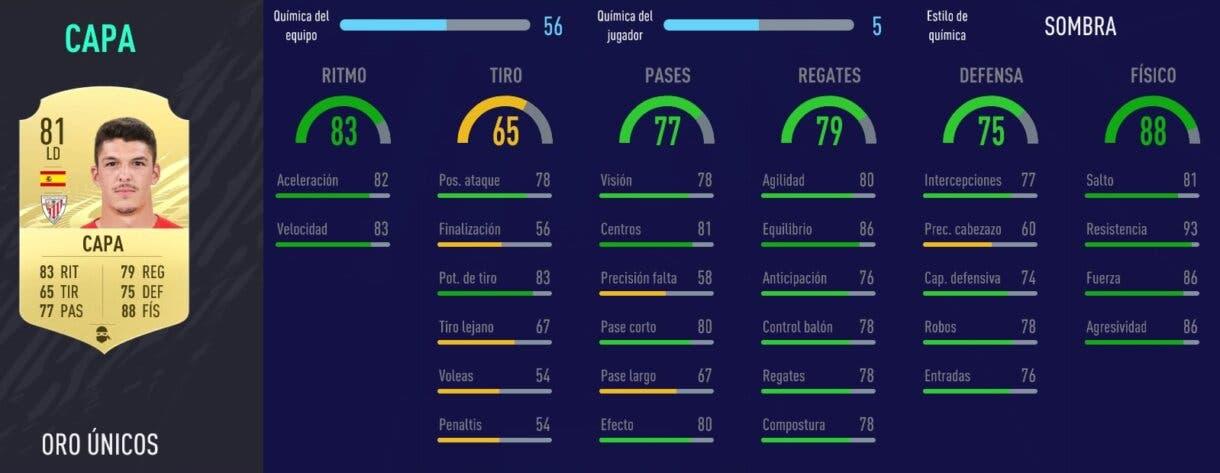 FIFA 21 Ultimate Team mejores laterales derechos de la Liga Santander. Stats in game Capa oro