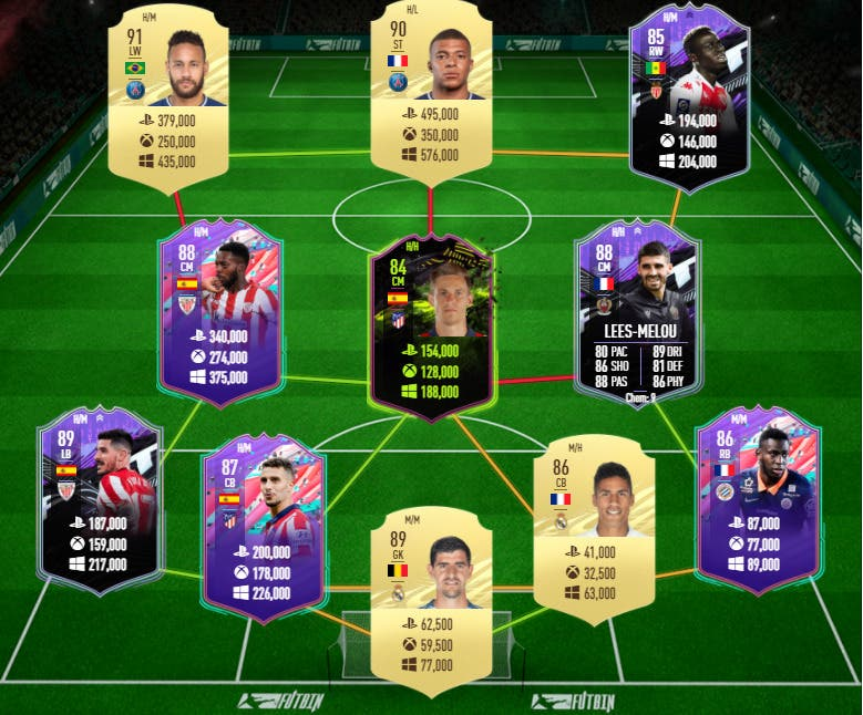 FIFA 21 Ultimate Team plantilla de nivel Neymar, Mbappé, William FUT Birthday Division Rivals y FUT Champions precios