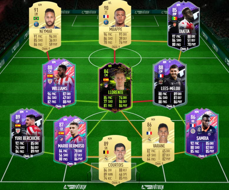 FIFA 21 Ultimate Team plantilla de nivel Neymar, Mbappé, William FUT Birthday Division Rivals y FUT Champions.