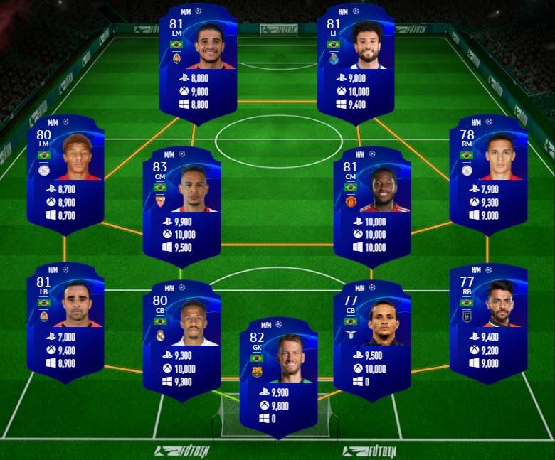FIFA 21 Ultimate Team Icon Swaps 2 tokens offline plantilla Brasil UCL precio