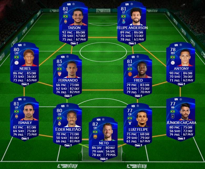 FIFA 21 Ultimate Team Icon Swaps 2 tokens offline plantilla Brasil UCL