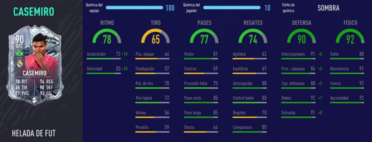 FIFA 21 Ultimate Team mejores centrales Liga Santander para cada presupuesto stats in game Casemiro Freeze