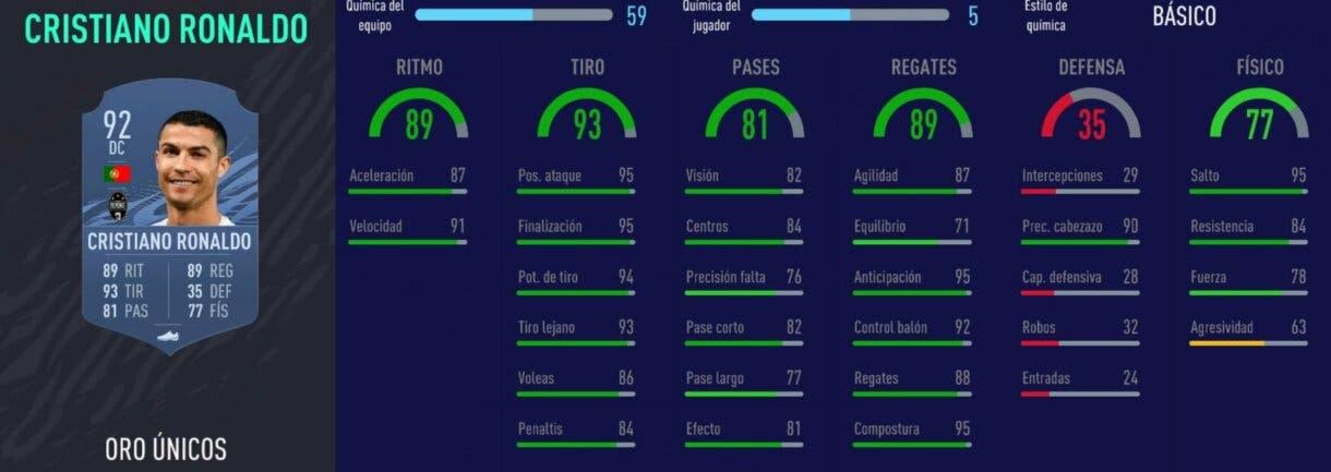 FIFA 21 Ultimate Team equipo competitivo para FUT Champions y Division Rivals con Messi TOTGS y Cristiano Ronaldo stats in game Cristiano Ronaldo