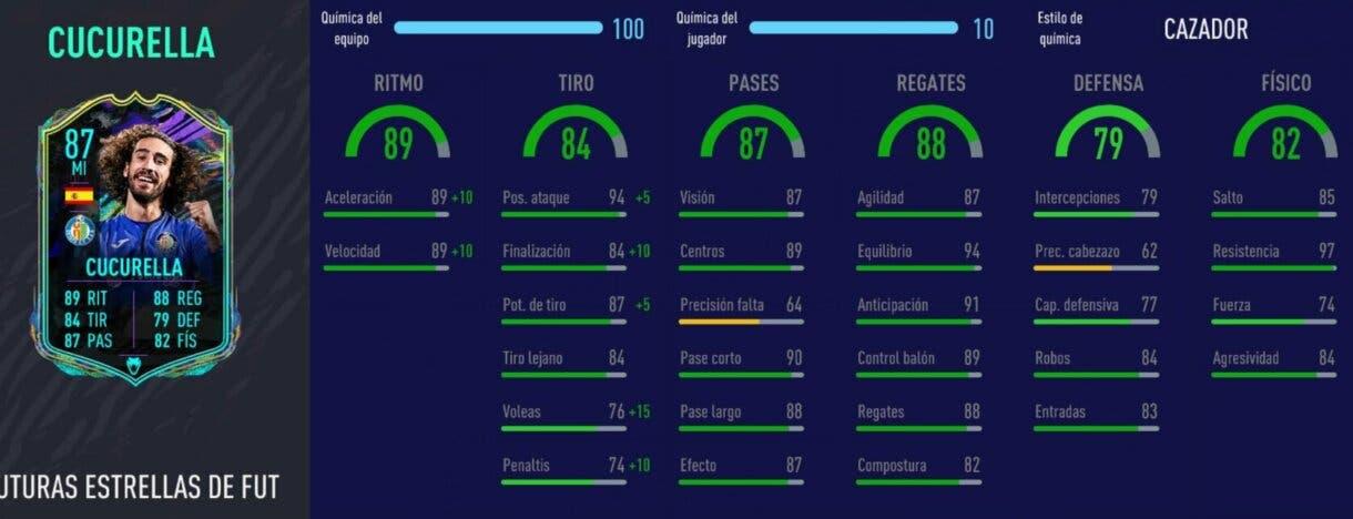 FIFA 21 Ultimate Team equipo competitivo para FUT Champions y Division Rivals stats in game de Cucurella Future Stars