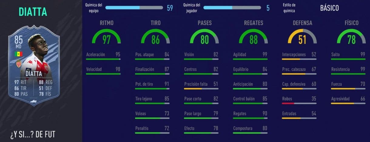 FIFA 21 Ultimate Team stats in game Diatta What IF