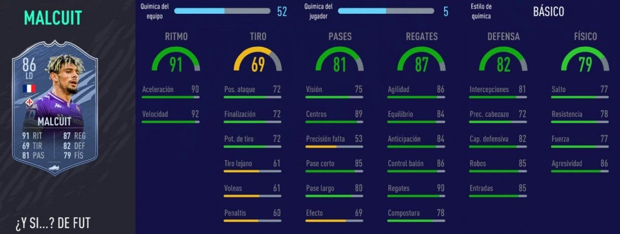 Estadísticas del juego de Malcuit What If.  FIFA 21 Ultimate Team