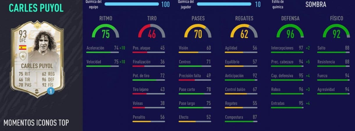 Stats in game de Puyol Moments. Iconos FIFA 21 Ultimate Team