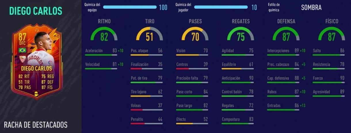 FIFA 21 Ultimate Team mejores centrales Liga Santander para cada presupuesto stats in game Diego Carlos Headliners
