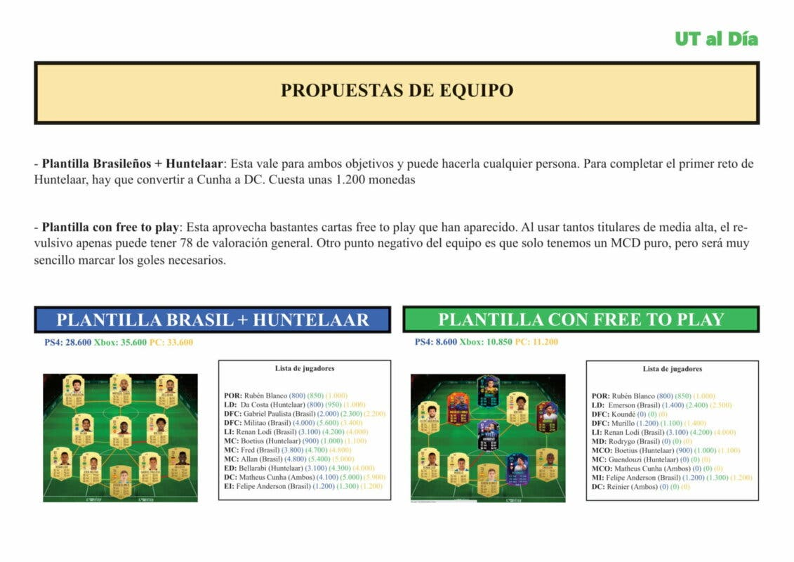 FIFA 21 Ultimate Team Guía Estrellas de samba Dalbert Paulo Otávio Marcos André FUT Birthday