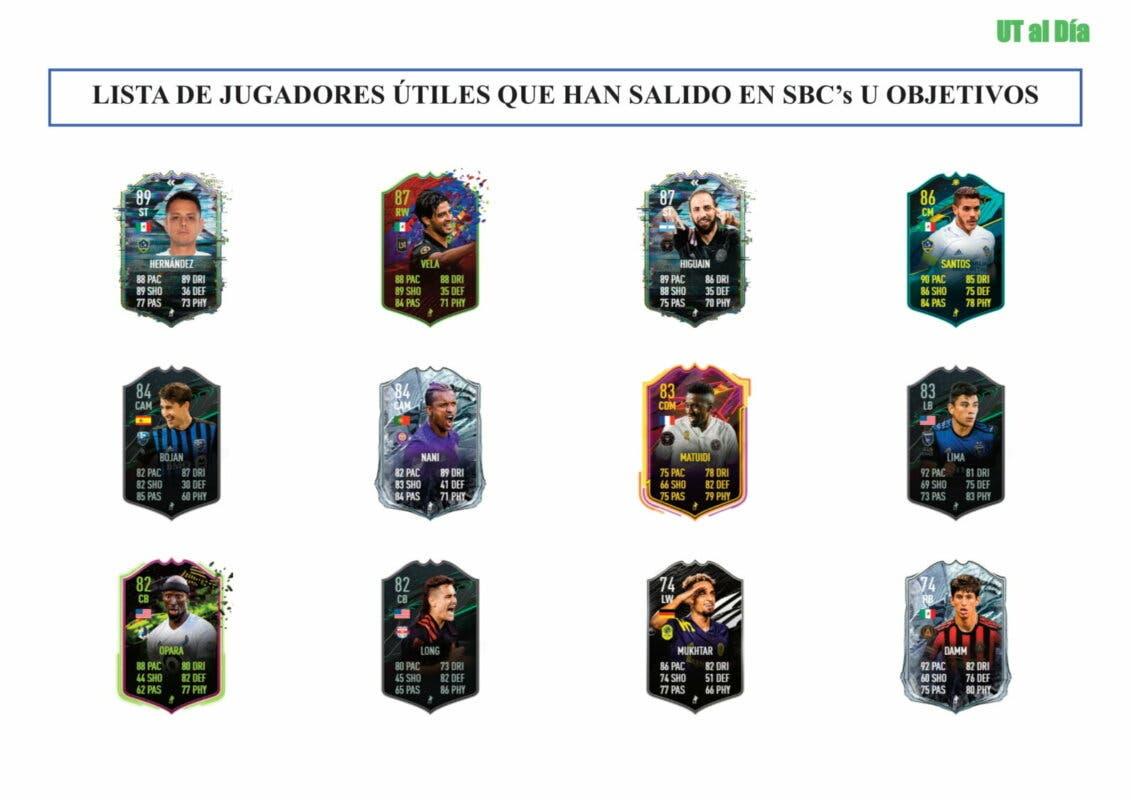 FIFA 21 Ultimate Team Guía Fundamentos MLS II