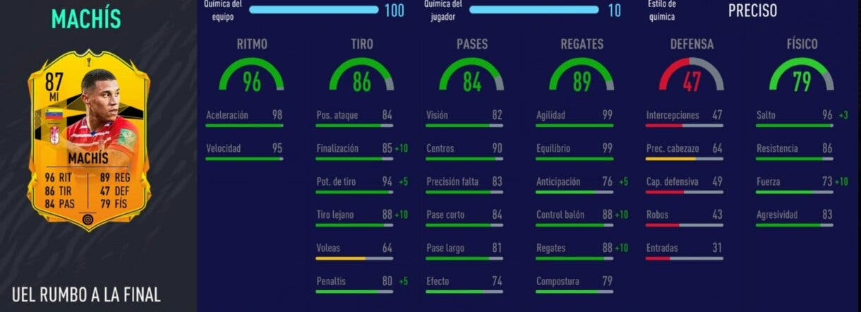 Stats in game de Darwin Machís RTTF. FIFA 21 Ultimate Team
