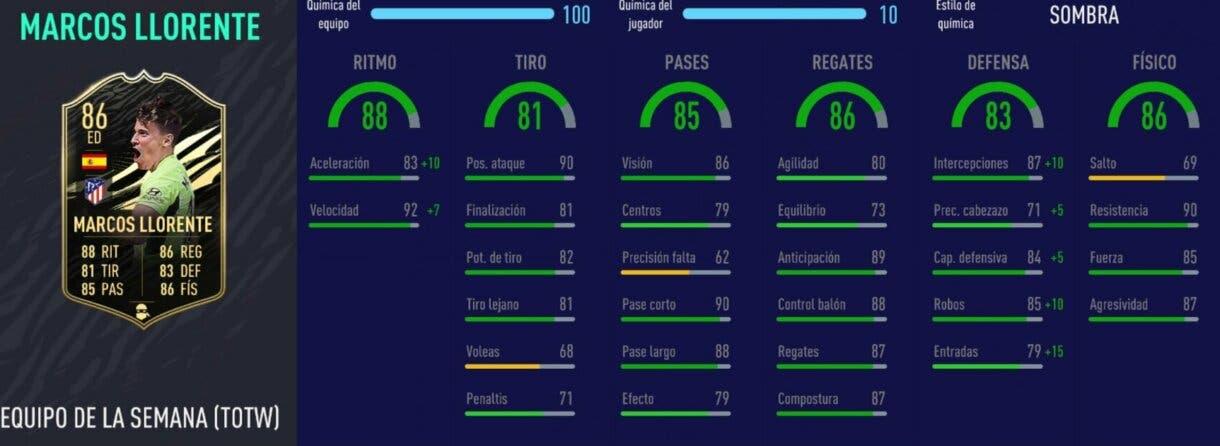FIFA 21: diez cartas competitivas a buen precio para el extremo derecho Stats in game de Marcos Llorente SIF