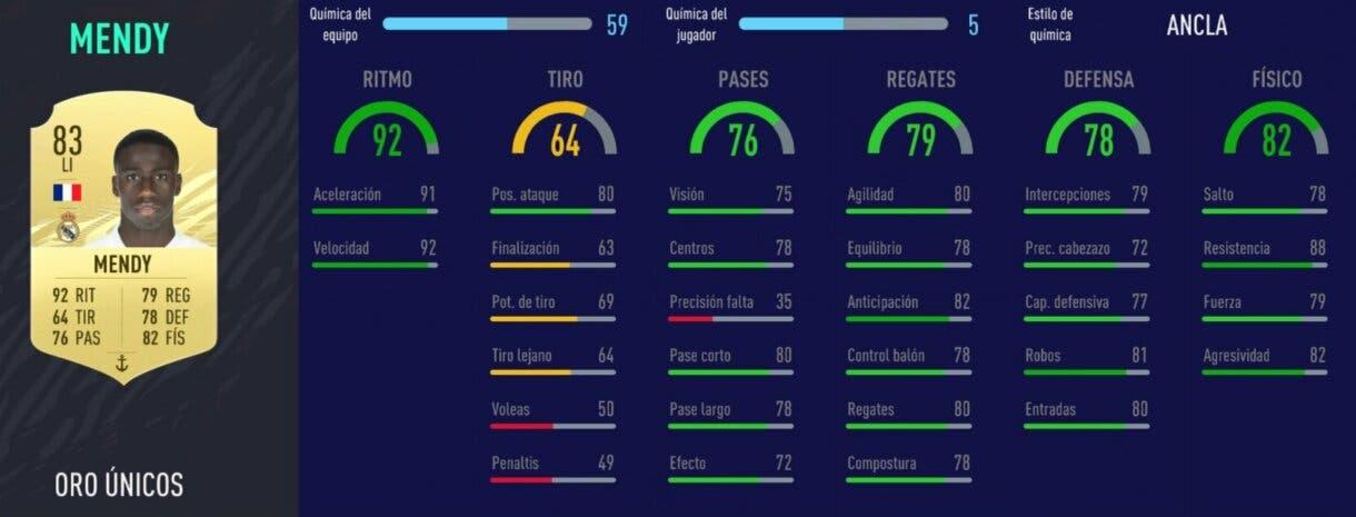 FIFA 21 Ultimate Team los mejores suplentes defensivos stats in game Mendy