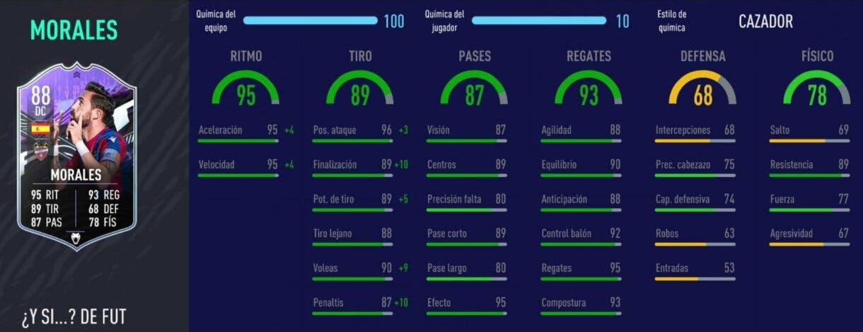 FIFA 21: los mejores delanteros de la Liga Santander relación calidad/precio stats in game Morales What If