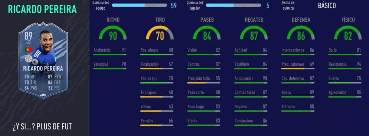 FIFA 21: los laterales derechos más interesantes de cada liga relación calidad/precio Ultimate Team stats in game de Pereira What If
