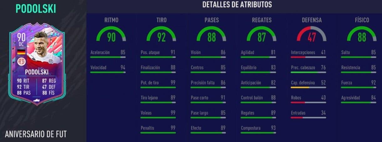 FIFA 21 Ultimate Team stats in game de  Podolski FUT Birthday.