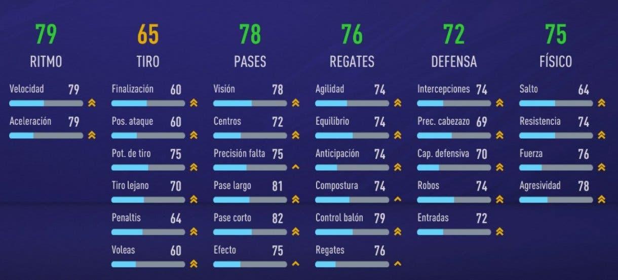 Modo Carrera FIFA 21 Jóvenes fichajes/promesas stats in game actuales Tonali