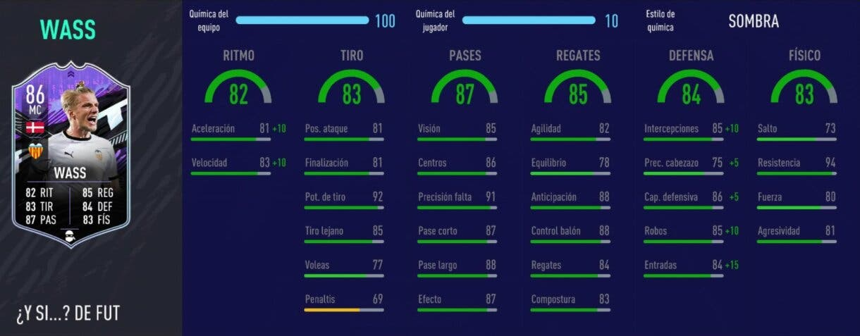 FIFA 21 Ultimate Team Wass What If stats in game review