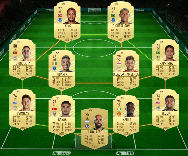 FIFA 21 Ultimate Team Guía Rúben Neves Jugador de Liga Premier League
