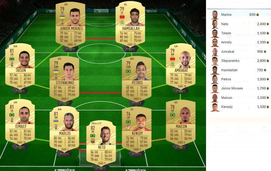 FIFA 21 Ultimate Team SBC Partidos de Marquesina