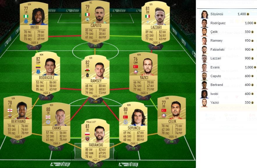 FIFA 21 Ultimate Team SBC FUT Player Days