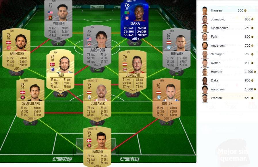 FIFA 21 Ultimate Team SBC UCL