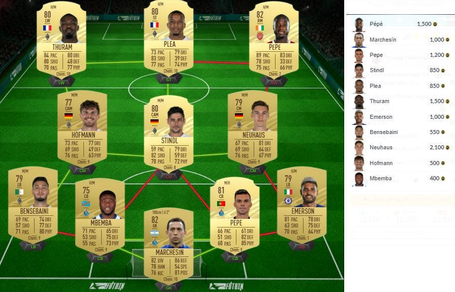 FIFA 21 Ultimate Team SBC Partidos de Marquesina 15-04-2021