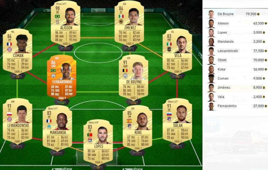 FIFA 21 Ultimate Team Solución SBC Essien Icono
