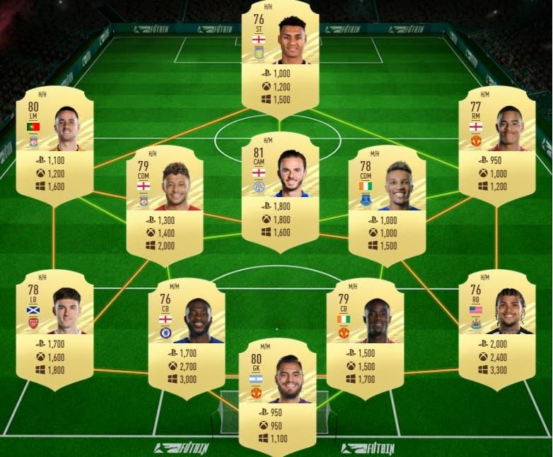 FIFA 21 Ultimate Team Guía Choudhury FUT Birthday