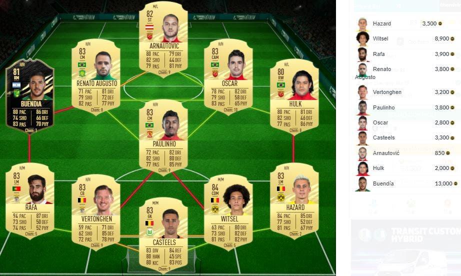 FIFA 21 Ultimate Team SBC Kostic POTM Bundesliga Marzo