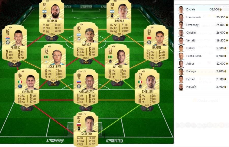 FIFA 21 Ultimate Team SBC Chiesa TOTS